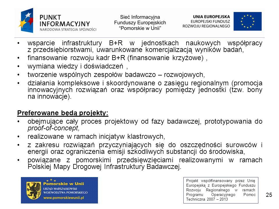 Projekt współfinansowany przez Unię Europejską z Europejskiego Funduszu Rozwoju Regionalnego w ramach Programu Operacyjnego Pomoc Techniczna 2007 – 2013 25 wsparcie infrastruktury B+R w jednostkach naukowych współpracy z przedsiębiorstwami, uwarunkowane komercjalizacją wyników badań, finansowanie rozwoju kadr B+R (finansowanie krzyżowe), wymiana wiedzy i doświadczeń, tworzenie wspólnych zespołów badawczo – rozwojowych, działania kompleksowe i skoordynowane o zasięgu regionalnym (promocja innowacyjnych rozwiązań oraz współpracy pomiędzy jednostki (tzw.