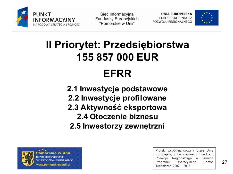 Projekt współfinansowany przez Unię Europejską z Europejskiego Funduszu Rozwoju Regionalnego w ramach Programu Operacyjnego Pomoc Techniczna 2007 – 2013 27 II Priorytet: Przedsiębiorstwa 155 857 000 EUR EFRR 2.1 Inwestycje podstawowe 2.2 Inwestycje profilowane 2.3 Aktywność eksportowa 2.4 Otoczenie biznesu 2.5 Inwestorzy zewnętrzni