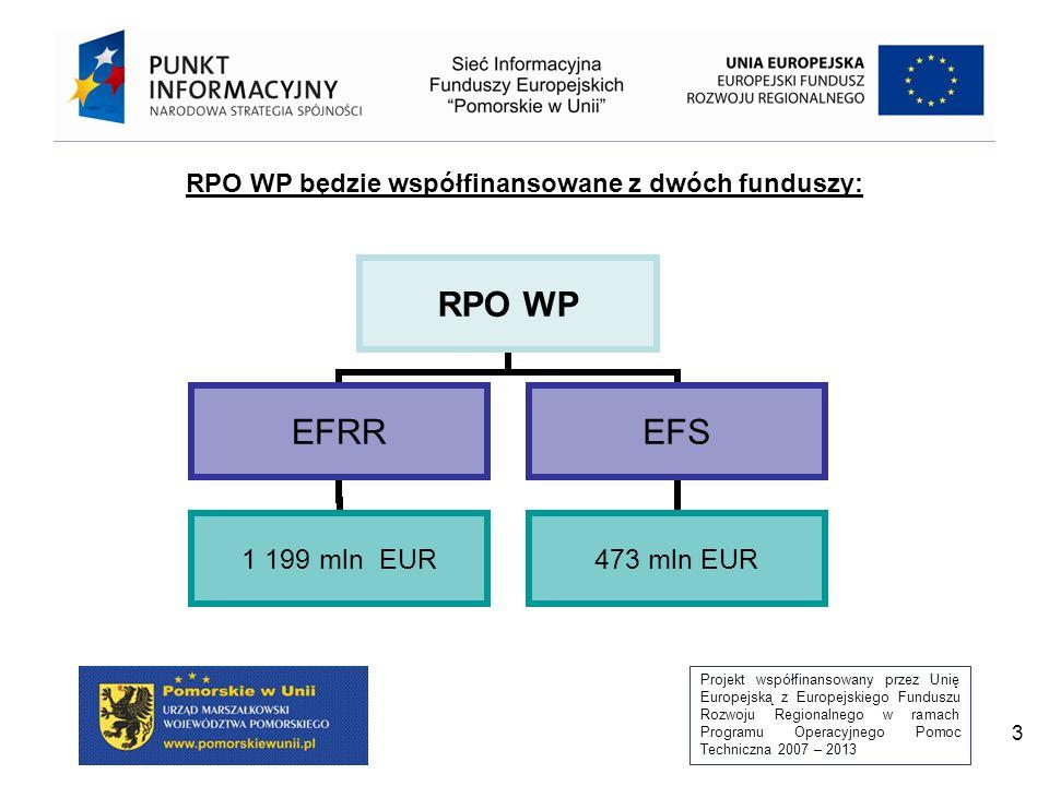 Projekt współfinansowany przez Unię Europejską z Europejskiego Funduszu Rozwoju Regionalnego w ramach Programu Operacyjnego Pomoc Techniczna 2007 – 2013 3 RPO WP będzie współfinansowane z dwóch funduszy: RPO WP EFRR 1 199 mln EUR EFS 473 mln EUR