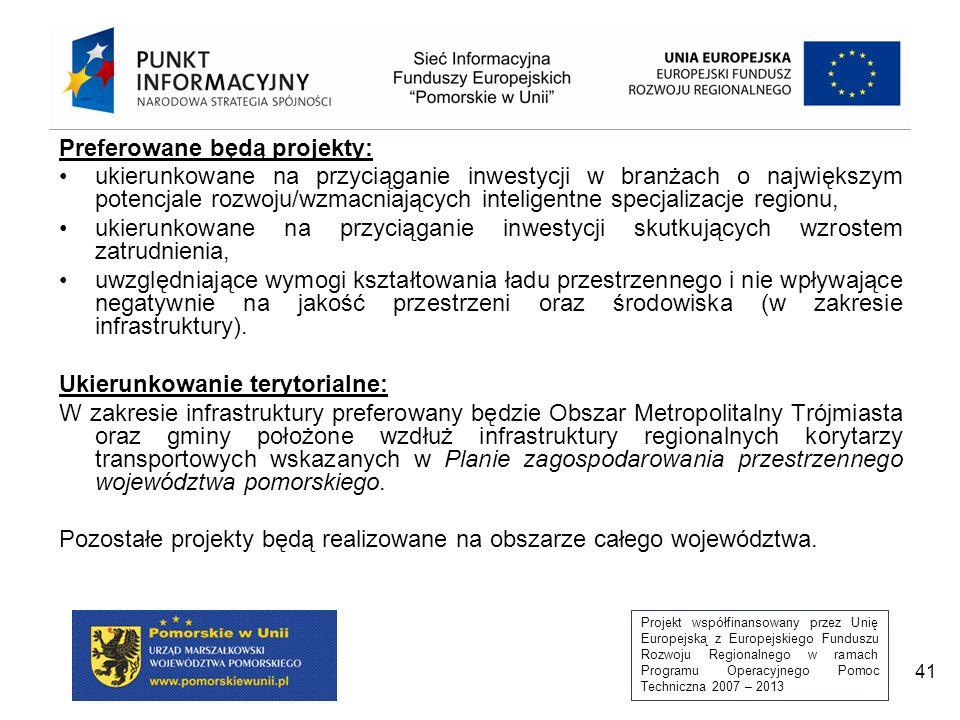 Projekt współfinansowany przez Unię Europejską z Europejskiego Funduszu Rozwoju Regionalnego w ramach Programu Operacyjnego Pomoc Techniczna 2007 – 2013 41 Preferowane będą projekty: ukierunkowane na przyciąganie inwestycji w branżach o największym potencjale rozwoju/wzmacniających inteligentne specjalizacje regionu, ukierunkowane na przyciąganie inwestycji skutkujących wzrostem zatrudnienia, uwzględniające wymogi kształtowania ładu przestrzennego i nie wpływające negatywnie na jakość przestrzeni oraz środowiska (w zakresie infrastruktury).