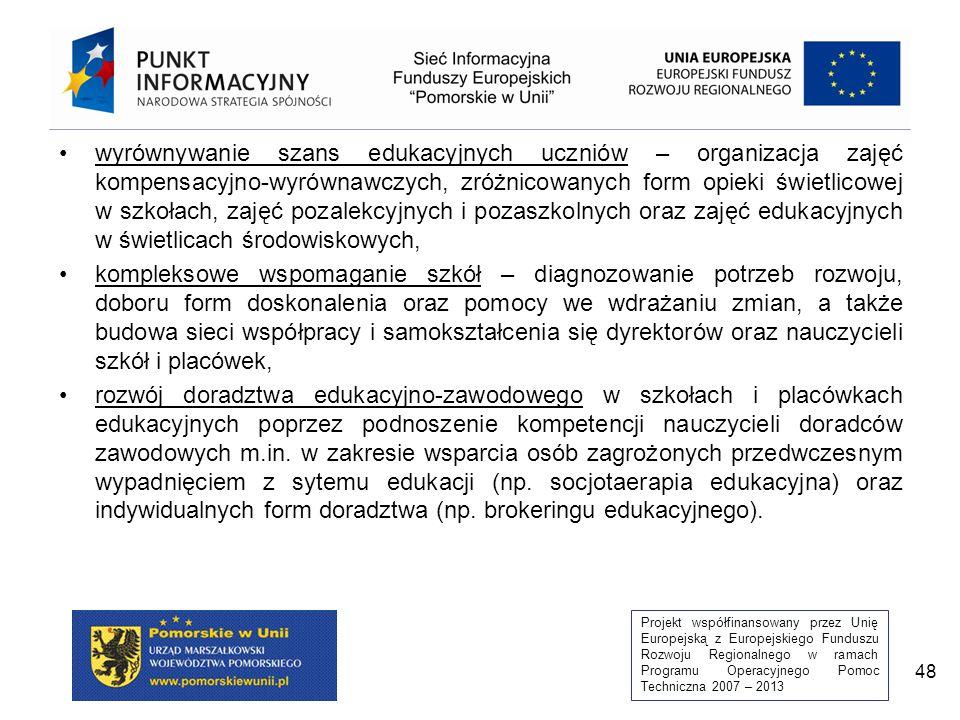 Projekt współfinansowany przez Unię Europejską z Europejskiego Funduszu Rozwoju Regionalnego w ramach Programu Operacyjnego Pomoc Techniczna 2007 – 2013 48 wyrównywanie szans edukacyjnych uczniów – organizacja zajęć kompensacyjno-wyrównawczych, zróżnicowanych form opieki świetlicowej w szkołach, zajęć pozalekcyjnych i pozaszkolnych oraz zajęć edukacyjnych w świetlicach środowiskowych, kompleksowe wspomaganie szkół – diagnozowanie potrzeb rozwoju, doboru form doskonalenia oraz pomocy we wdrażaniu zmian, a także budowa sieci współpracy i samokształcenia się dyrektorów oraz nauczycieli szkół i placówek, rozwój doradztwa edukacyjno-zawodowego w szkołach i placówkach edukacyjnych poprzez podnoszenie kompetencji nauczycieli doradców zawodowych m.in.
