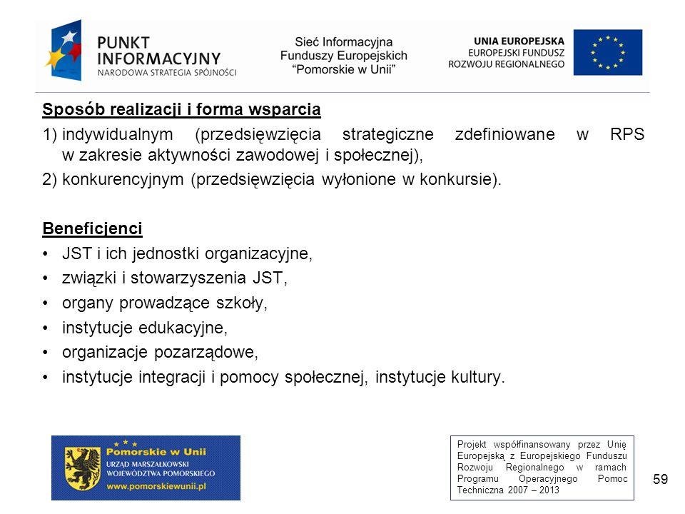 Projekt współfinansowany przez Unię Europejską z Europejskiego Funduszu Rozwoju Regionalnego w ramach Programu Operacyjnego Pomoc Techniczna 2007 – 2013 59 Sposób realizacji i forma wsparcia 1)indywidualnym (przedsięwzięcia strategiczne zdefiniowane w RPS w zakresie aktywności zawodowej i społecznej), 2) konkurencyjnym (przedsięwzięcia wyłonione w konkursie).
