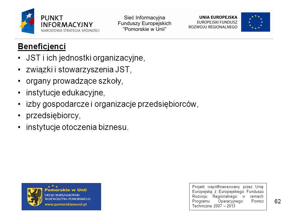 Projekt współfinansowany przez Unię Europejską z Europejskiego Funduszu Rozwoju Regionalnego w ramach Programu Operacyjnego Pomoc Techniczna 2007 – 2013 62 Beneficjenci JST i ich jednostki organizacyjne, związki i stowarzyszenia JST, organy prowadzące szkoły, instytucje edukacyjne, izby gospodarcze i organizacje przedsiębiorców, przedsiębiorcy, instytucje otoczenia biznesu.