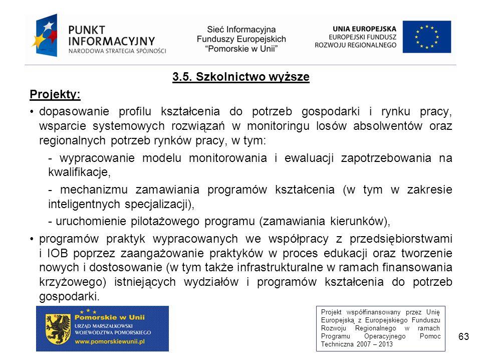 Projekt współfinansowany przez Unię Europejską z Europejskiego Funduszu Rozwoju Regionalnego w ramach Programu Operacyjnego Pomoc Techniczna 2007 – 2013 63 3.5.