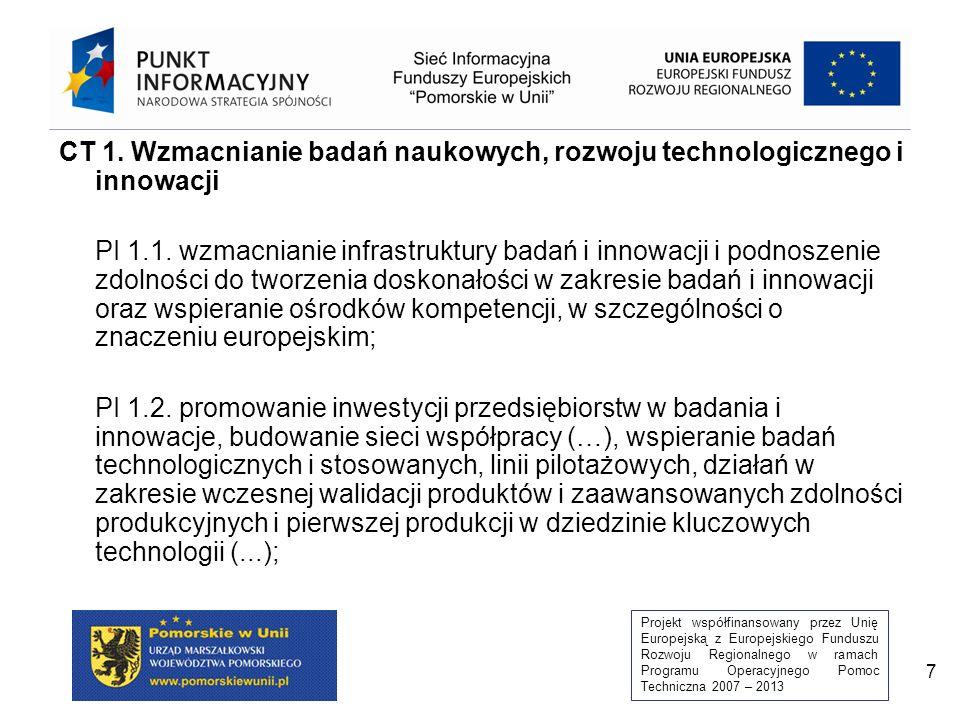 Projekt współfinansowany przez Unię Europejską z Europejskiego Funduszu Rozwoju Regionalnego w ramach Programu Operacyjnego Pomoc Techniczna 2007 – 2013 7 CT 1.