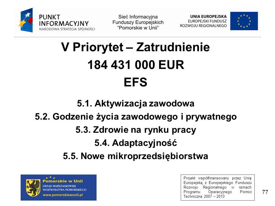 Projekt współfinansowany przez Unię Europejską z Europejskiego Funduszu Rozwoju Regionalnego w ramach Programu Operacyjnego Pomoc Techniczna 2007 – 2013 77 V Priorytet – Zatrudnienie 184 431 000 EUR EFS 5.1.