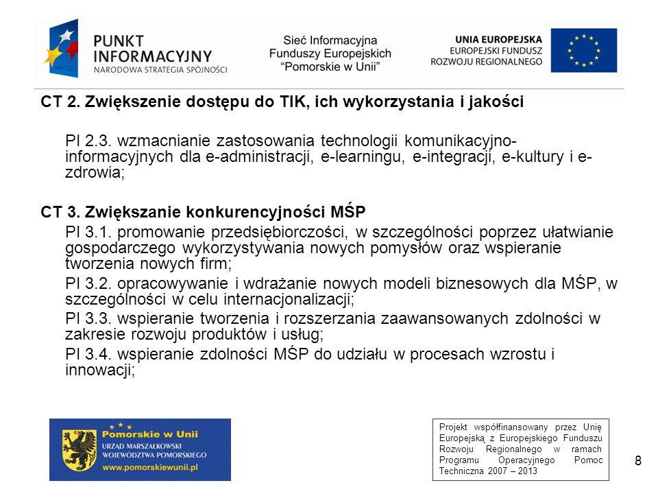 Projekt współfinansowany przez Unię Europejską z Europejskiego Funduszu Rozwoju Regionalnego w ramach Programu Operacyjnego Pomoc Techniczna 2007 – 2013 8 CT 2.