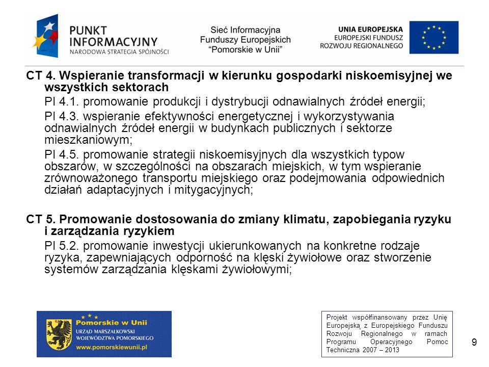 Projekt współfinansowany przez Unię Europejską z Europejskiego Funduszu Rozwoju Regionalnego w ramach Programu Operacyjnego Pomoc Techniczna 2007 – 2013 9 CT 4.