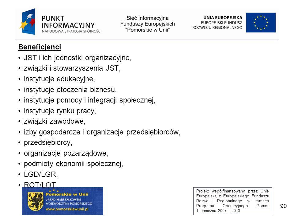 Projekt współfinansowany przez Unię Europejską z Europejskiego Funduszu Rozwoju Regionalnego w ramach Programu Operacyjnego Pomoc Techniczna 2007 – 2013 90 Beneficjenci JST i ich jednostki organizacyjne, związki i stowarzyszenia JST, instytucje edukacyjne, instytucje otoczenia biznesu, instytucje pomocy i integracji społecznej, instytucje rynku pracy, związki zawodowe, izby gospodarcze i organizacje przedsiębiorców, przedsiębiorcy, organizacje pozarządowe, podmioty ekonomii społecznej, LGD/LGR, ROT/LOT.