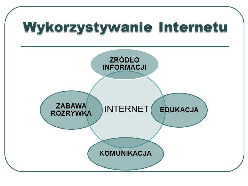 Wykorzystywanie Internetu INTERNET ZRÓDŁO INFORMACJI EDUKACJA KOMUNIKACJA ZABAWA ROZRYWKA