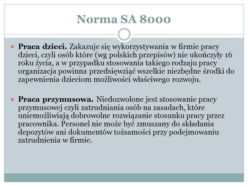 Norma SA 8000 Praca dzieci.