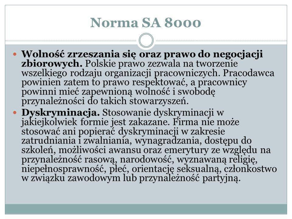 Norma SA 8000 Wolność zrzeszania się oraz prawo do negocjacji zbiorowych.