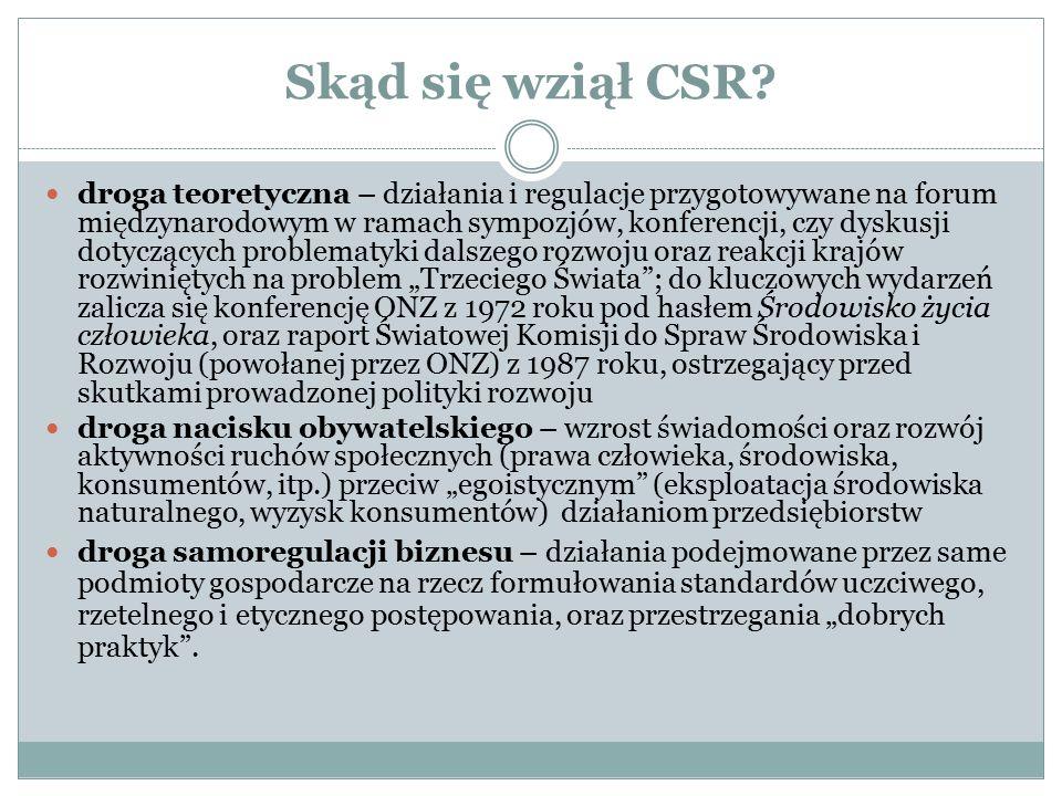 Skąd się wziął CSR.