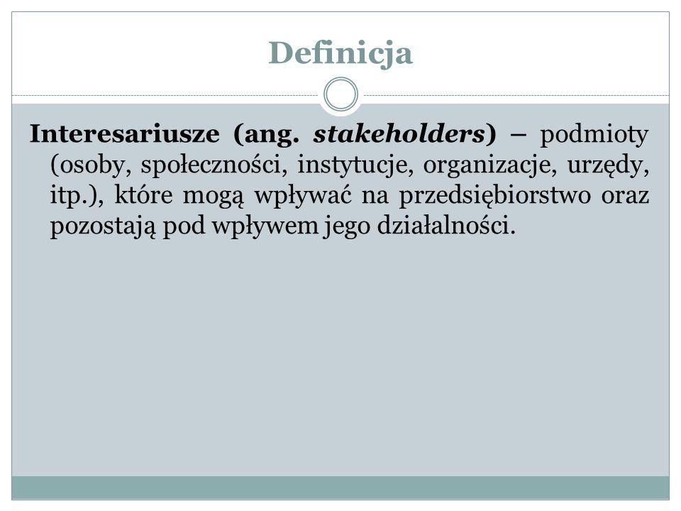 Definicja Interesariusze (ang.