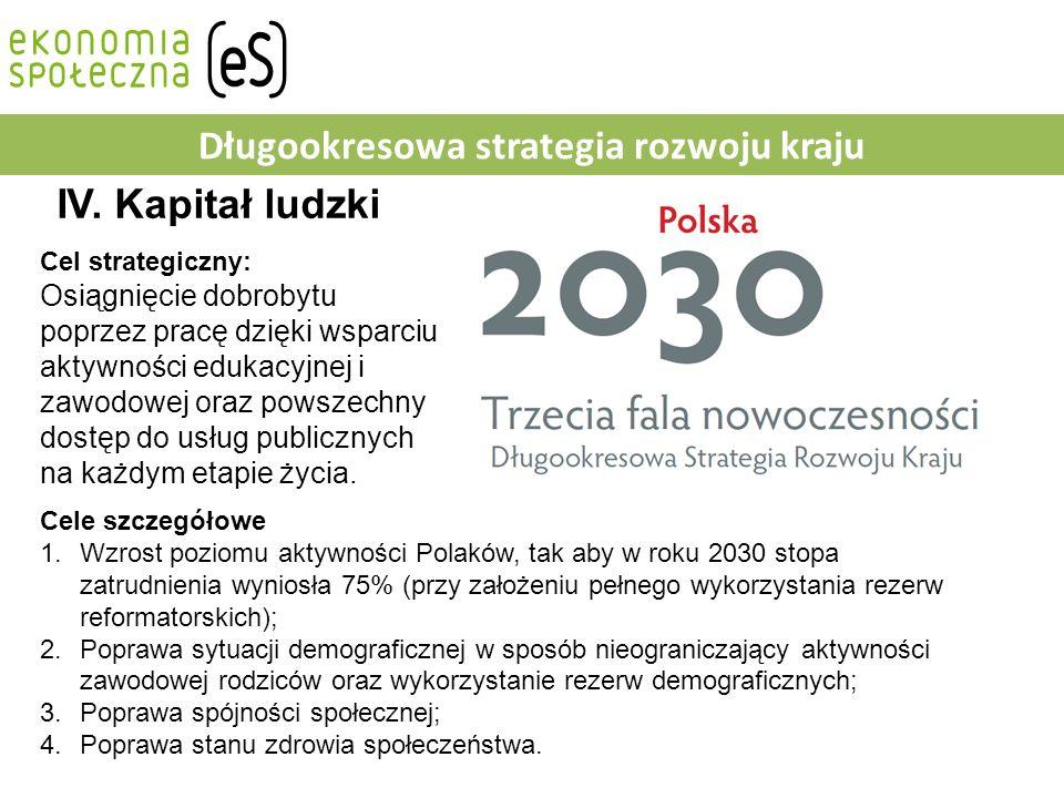Długookresowa strategia rozwoju kraju Cel szczegółowy 3.