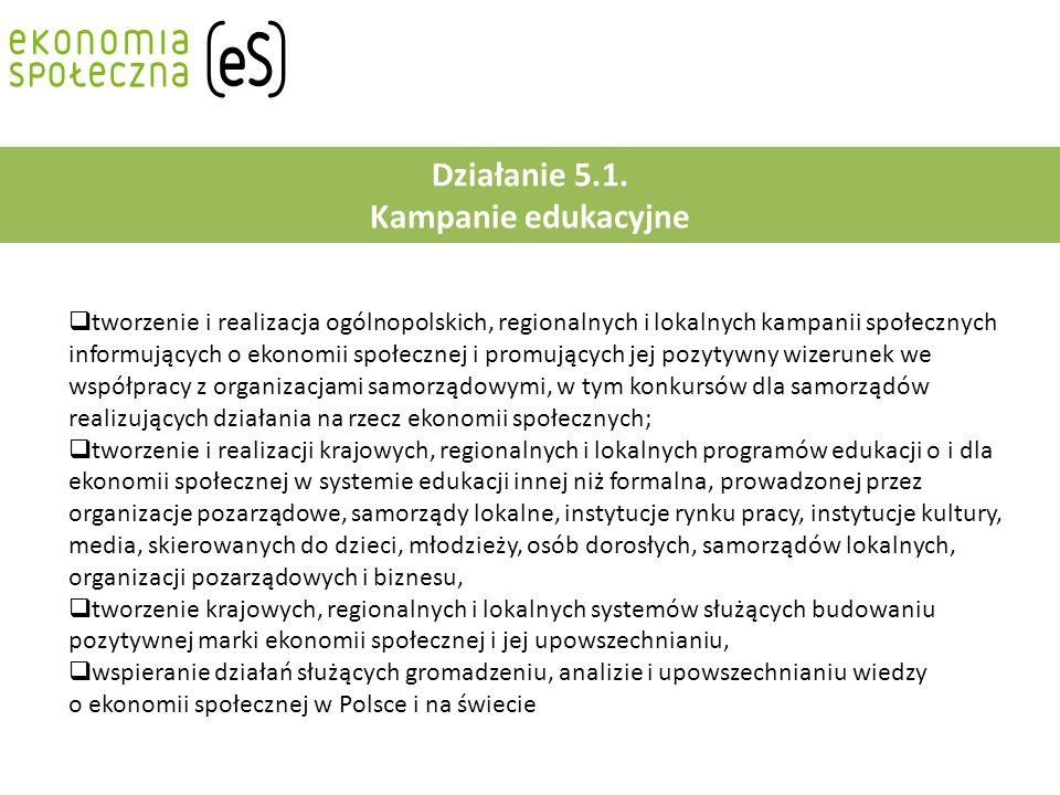 Działanie 5.1.