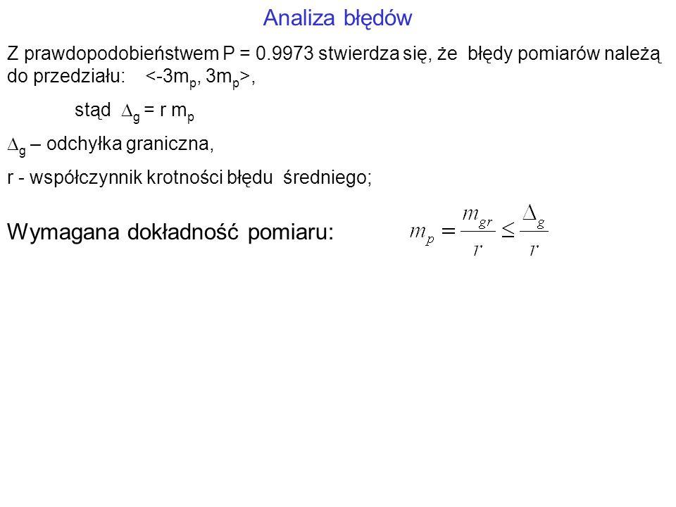 Analiza błędów Z prawdopodobieństwem P = 0.9973 stwierdza się, że błędy pomiarów należą do przedziału:, stąd  g = r m p  g – odchyłka graniczna, r - współczynnik krotności błędu średniego; Wymagana dokładność pomiaru:
