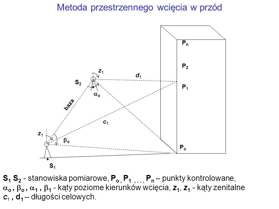 Metoda przestrzennego wcięcia w przód S1S1 S2S2 PnPn PoPo P1P1 P2P2 z1z1 oo oo z1z1 baza S 1 S 2 - stanowiska pomiarowe, P o, P 1,.., P n – punkty kontrolowane,  o,  o,  1,  1 - kąty poziome kierunków wcięcia, z 1, z 1 - kąty zenitalne C 1, d 1 – długości celowych.