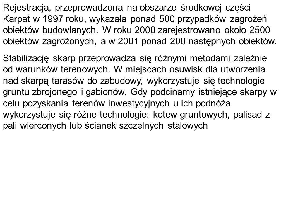 Rejestracja, przeprowadzona na obszarze środkowej części Karpat w 1997 roku, wykazała ponad 500 przypadków zagrożeń obiektów budowlanych. W roku 2000