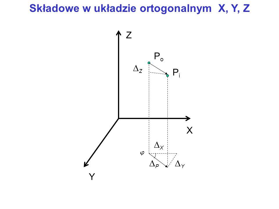 S1S1 S2S2 PnPn PoPo P1P1 P2P2 z1z1 z2z2 d 1 d 2 Metoda bezpośredniego rzutowania 90 o S 1 S 2 - stanowiska pomiarowe, P o, P 1,.., P n – punkty kontrolowane, O o, O 1, O n - odczyty z poziomej łaty niwelacyjnej, z 1, z 1 - kąty zenitalne d 1, d 2 – długości celowych.