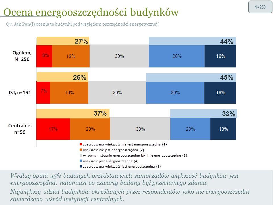 Ocena energooszczędności budynków 14 Q7.