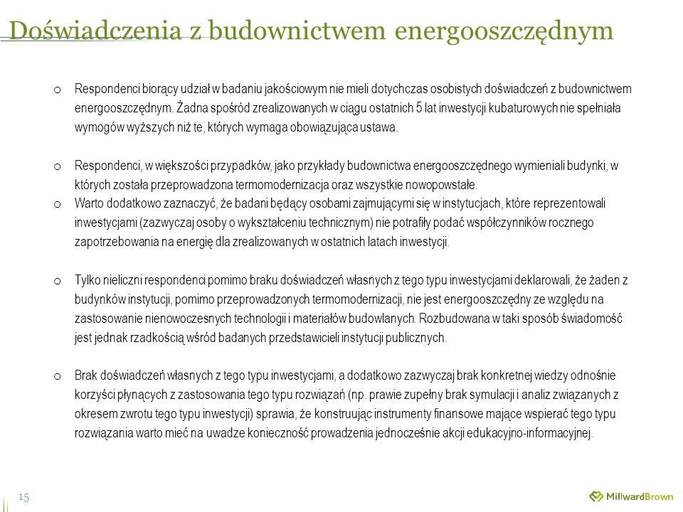 15 o Respondenci biorący udział w badaniu jakościowym nie mieli dotychczas osobistych doświadczeń z budownictwem energooszczędnym.