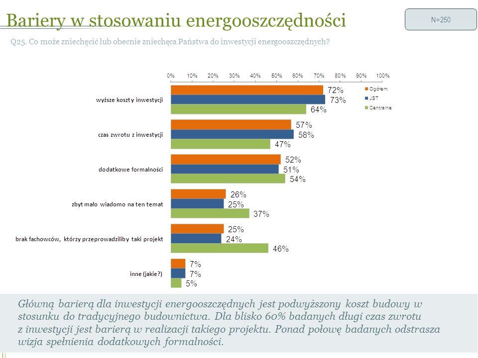 Bariery w stosowaniu energooszczędności 27 Q25.