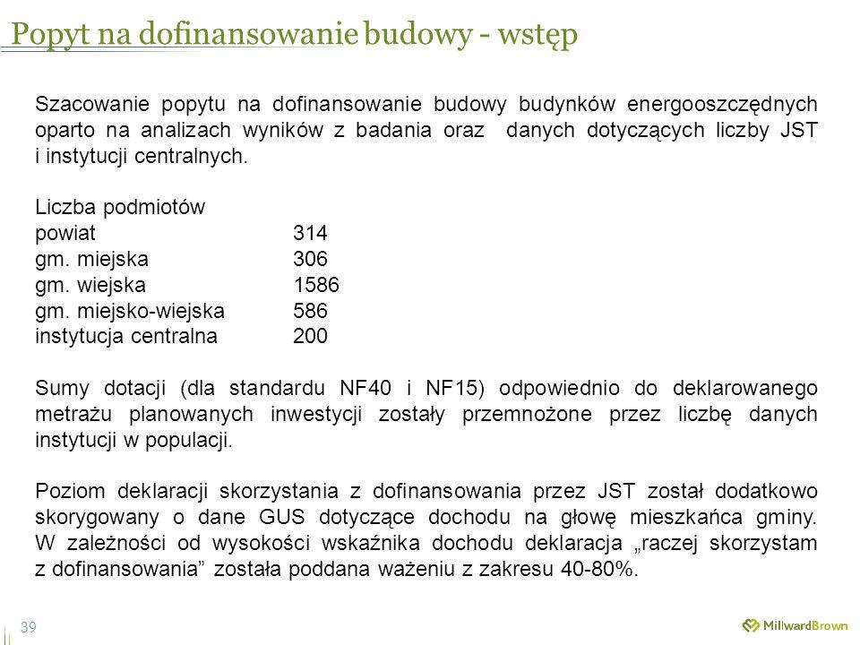 Popyt na dofinansowanie budowy - wstęp 39 Szacowanie popytu na dofinansowanie budowy budynków energooszczędnych oparto na analizach wyników z badania oraz danych dotyczących liczby JST i instytucji centralnych.