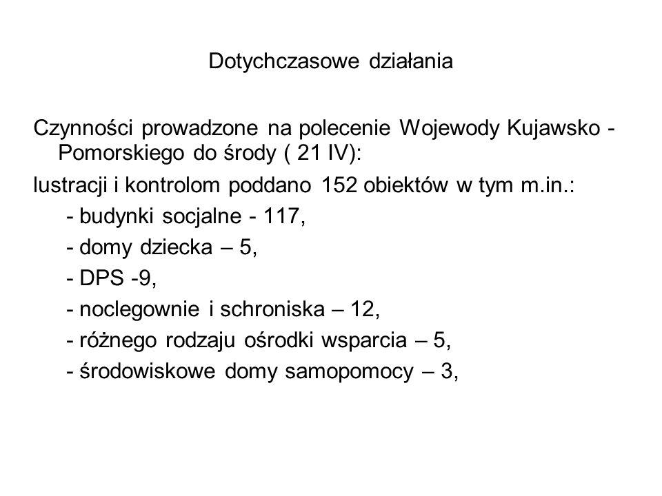 Dotychczasowe działania Czynności prowadzone na polecenie Wojewody Kujawsko - Pomorskiego do środy ( 21 IV): lustracji i kontrolom poddano 152 obiektów w tym m.in.: - budynki socjalne - 117, - domy dziecka – 5, - DPS -9, - noclegownie i schroniska – 12, - różnego rodzaju ośrodki wsparcia – 5, - środowiskowe domy samopomocy – 3,