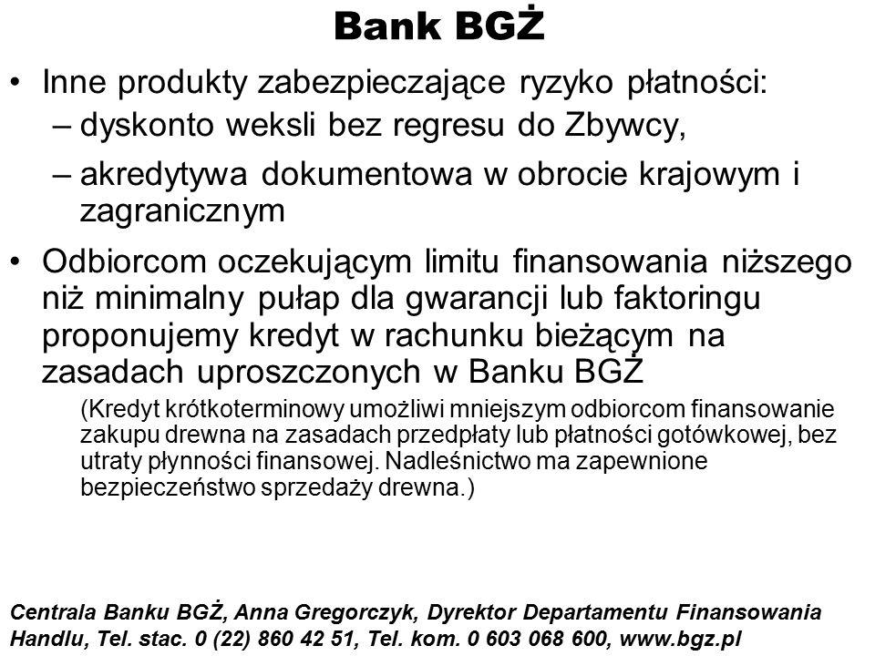 Bank BGŻ Inne produkty zabezpieczające ryzyko płatności: –dyskonto weksli bez regresu do Zbywcy, –akredytywa dokumentowa w obrocie krajowym i zagranicznym Odbiorcom oczekującym limitu finansowania niższego niż minimalny pułap dla gwarancji lub faktoringu proponujemy kredyt w rachunku bieżącym na zasadach uproszczonych w Banku BGŻ (Kredyt krótkoterminowy umożliwi mniejszym odbiorcom finansowanie zakupu drewna na zasadach przedpłaty lub płatności gotówkowej, bez utraty płynności finansowej.