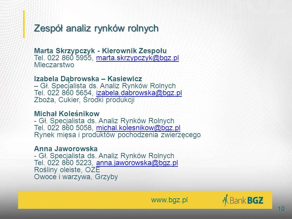 www.bgz.pl 10 Marta Skrzypczyk - Kierownik Zespołu Tel.