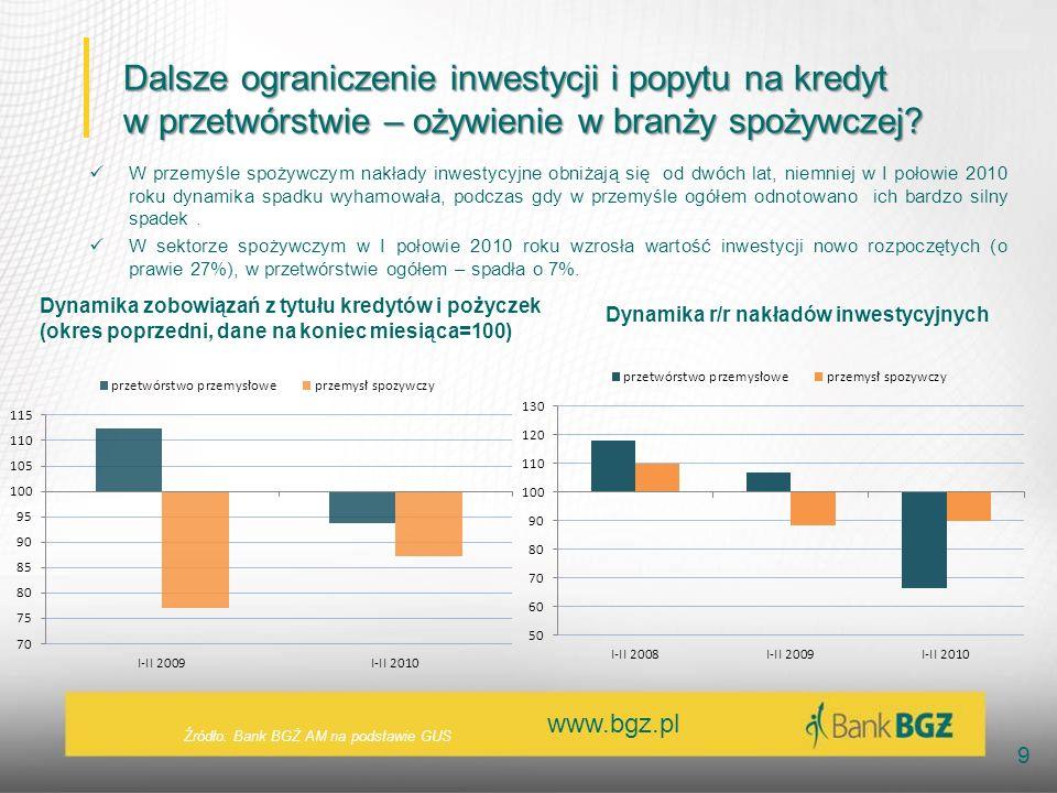 www.bgz.pl 9 Dalsze ograniczenie inwestycji i popytu na kredyt w przetwórstwie – ożywienie w branży spożywczej.