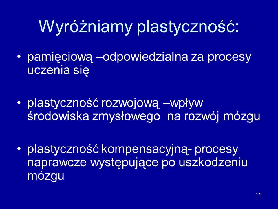 11 Wyróżniamy plastyczność: pamięciową –odpowiedzialna za procesy uczenia się plastyczność rozwojową –wpływ środowiska zmysłowego na rozwój mózgu plastyczność kompensacyjną- procesy naprawcze występujące po uszkodzeniu mózgu