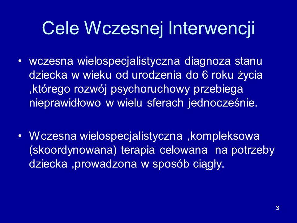 4 Cele wczesnej interwencji c.d.systematyczna ewaluacja,tzn.