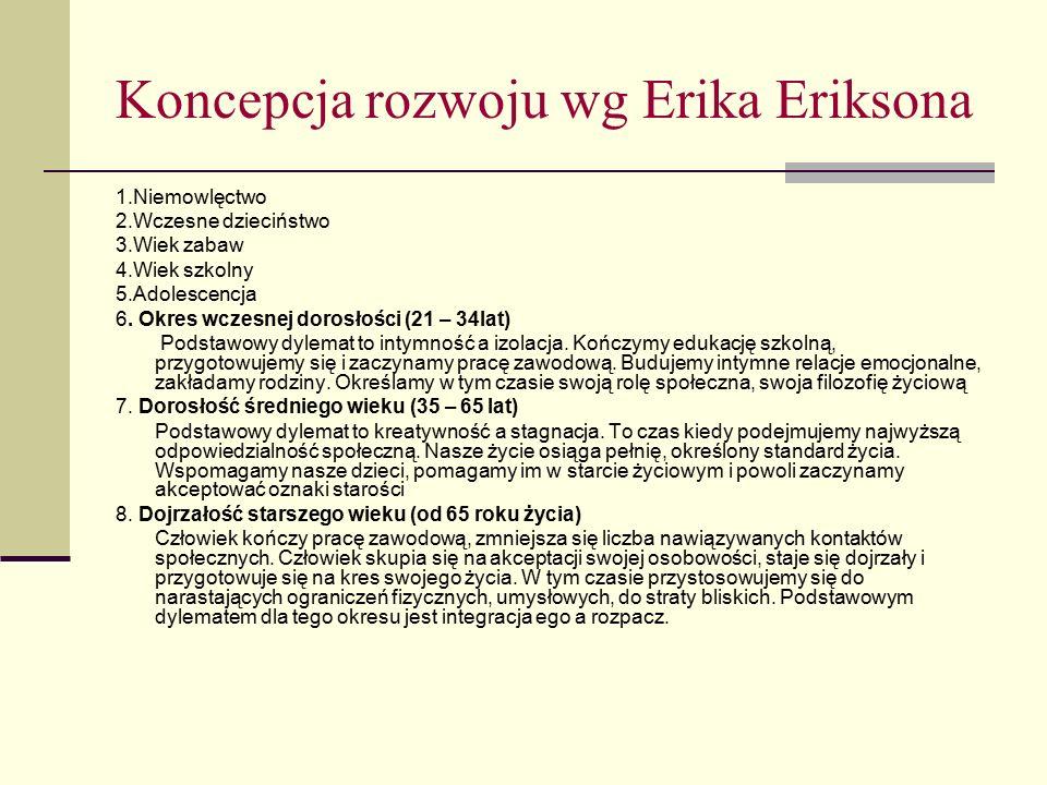 Koncepcja rozwoju wg Erika Eriksona 1.Niemowlęctwo 2.Wczesne dzieciństwo 3.Wiek zabaw 4.Wiek szkolny 5.Adolescencja 6. Okres wczesnej dorosłości (21 –