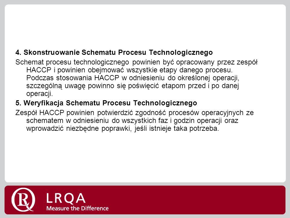 4. Skonstruowanie Schematu Procesu Technologicznego Schemat procesu technologicznego powinien być opracowany przez zespół HACCP i powinien obejmować w