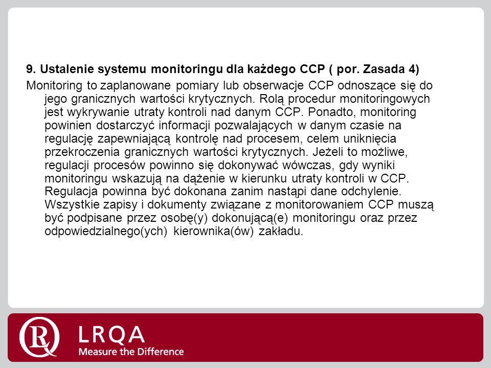 9.Ustalenie systemu monitoringu dla każdego CCP ( por.