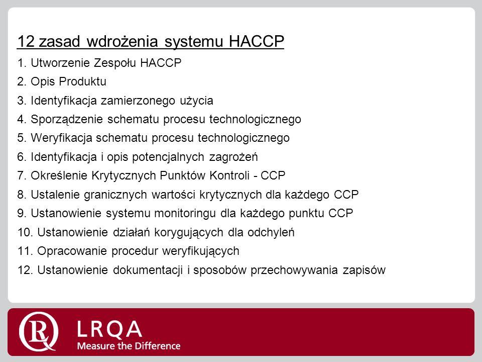 12 zasad wdrożenia systemu HACCP 1.Utworzenie Zespołu HACCP 2.