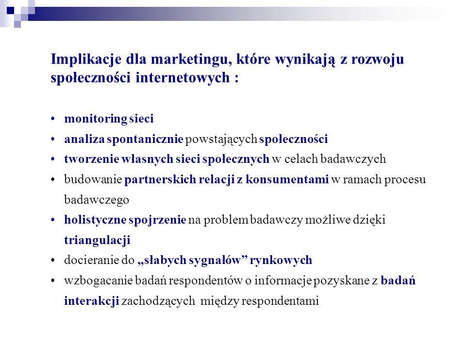 Implikacje dla marketingu, które wynikają z rozwoju społeczności internetowych : monitoring sieci analiza spontanicznie powstających społeczności twor