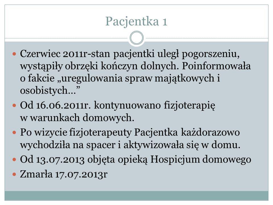 Pacjentka 1 Czerwiec 2011r-stan pacjentki uległ pogorszeniu, wystąpiły obrzęki kończyn dolnych.