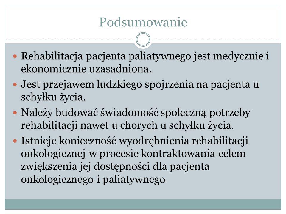 Podsumowanie Rehabilitacja pacjenta paliatywnego jest medycznie i ekonomicznie uzasadniona.