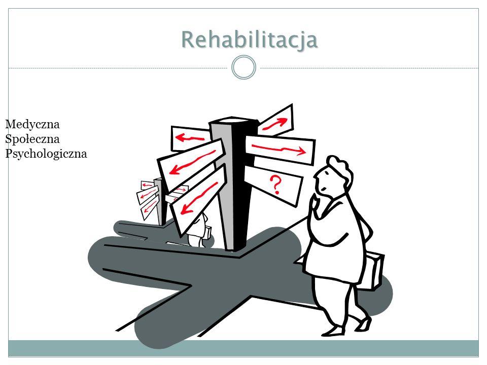 Rehabilitacja Medyczna Społeczna Psychologiczna