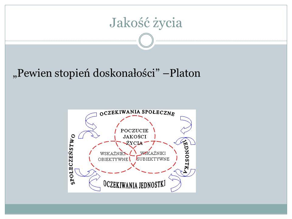 """Jakość życia """"Pewien stopień doskonałości –Platon"""