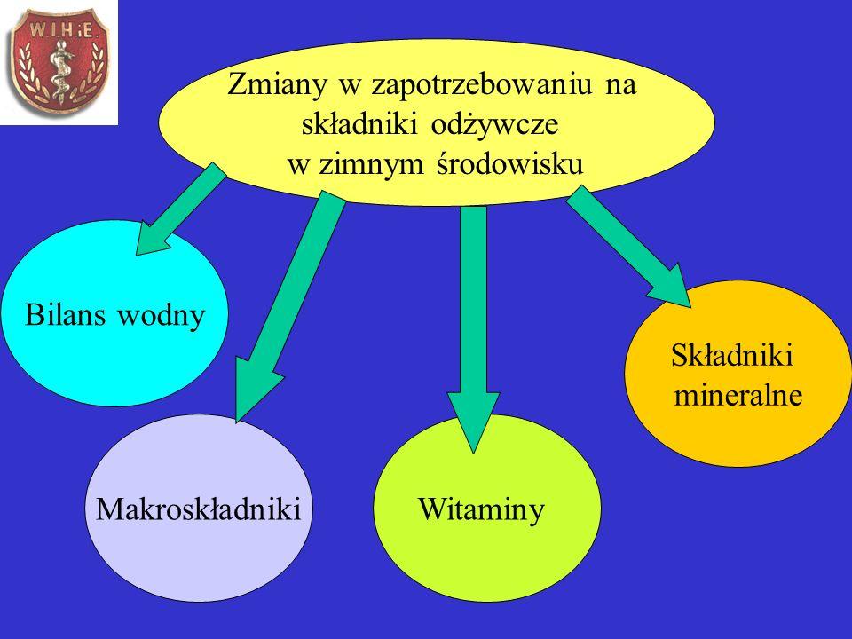 Zmiany w zapotrzebowaniu na składniki odżywcze w zimnym środowisku MakroskładnikiWitaminy Składniki mineralne Bilans wodny