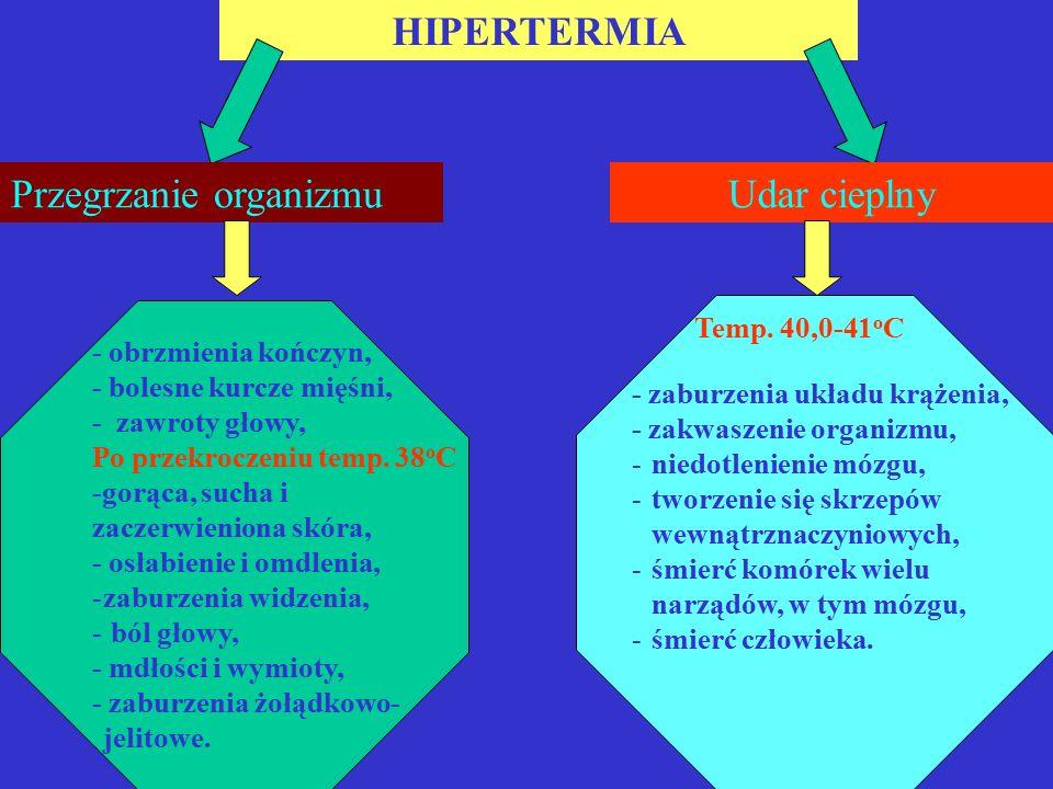 HIPERTERMIA Przegrzanie organizmuUdar cieplny - obrzmienia kończyn, - bolesne kurcze mięśni, - zawroty głowy, Po przekroczeniu temp.