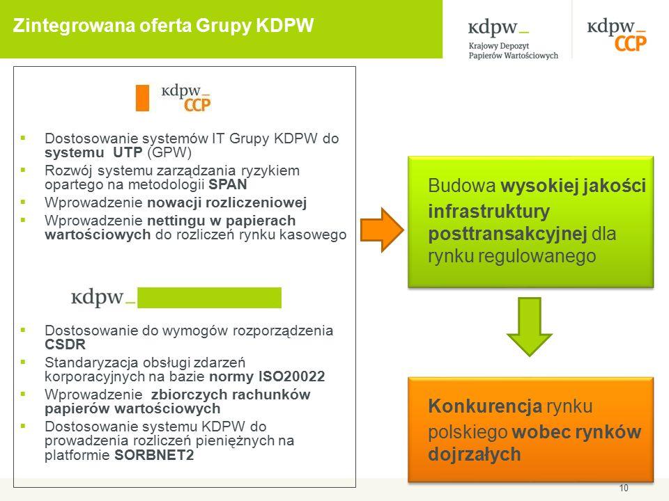 Zintegrowana oferta Grupy KDPW  Dostosowanie systemów IT Grupy KDPW do systemu UTP (GPW)  Rozwój systemu zarządzania ryzykiem opartego na metodologii SPAN  Wprowadzenie nowacji rozliczeniowej  Wprowadzenie nettingu w papierach wartościowych do rozliczeń rynku kasowego  Dostosowanie do wymogów rozporządzenia CSDR  Standaryzacja obsługi zdarzeń korporacyjnych na bazie normy ISO20022  Wprowadzenie zbiorczych rachunków papierów wartościowych  Dostosowanie systemu KDPW do prowadzenia rozliczeń pieniężnych na platformie SORBNET2 10 Budowa wysokiej jakości infrastruktury posttransakcyjnej dla rynku regulowanego Konkurencja rynku polskiego wobec rynków dojrzałych