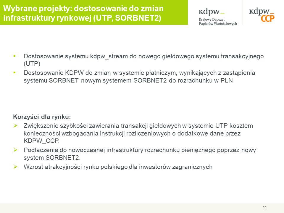 Wybrane projekty: dostosowanie do zmian infrastruktury rynkowej (UTP, SORBNET2)  Dostosowanie systemu kdpw_stream do nowego giełdowego systemu transakcyjnego (UTP)  Dostosowanie KDPW do zmian w systemie płatniczym, wynikających z zastąpienia systemu SORBNET nowym systemem SORBNET2 do rozrachunku w PLN Korzyści dla rynku:  Zwiększenie szybkości zawierania transakcji giełdowych w systemie UTP kosztem konieczności wzbogacania instrukcji rozliczeniowych o dodatkowe dane przez KDPW_CCP.