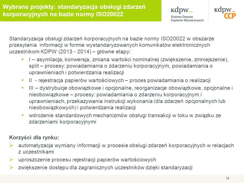 Standaryzacja obsługi zdarzeń korporacyjnych na bazie normy ISO20022 w obszarze przesyłania informacji w formie wystandaryzowanych komunikatów elektro