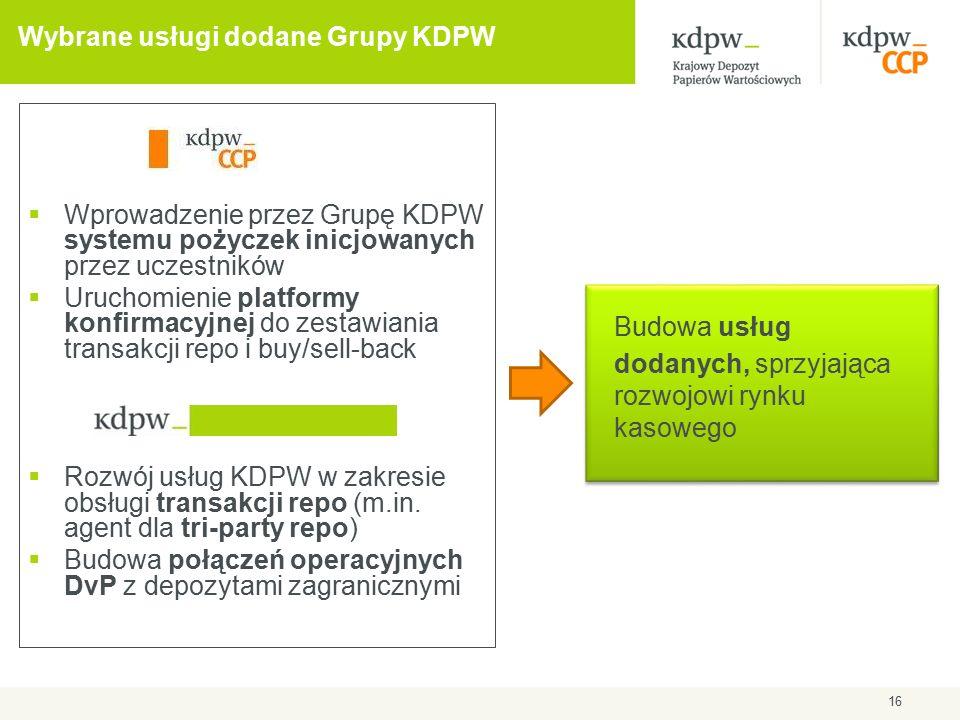 Wybrane usługi dodane Grupy KDPW  Wprowadzenie przez Grupę KDPW systemu pożyczek inicjowanych przez uczestników  Uruchomienie platformy konfirmacyjnej do zestawiania transakcji repo i buy/sell-back  Rozwój usług KDPW w zakresie obsługi transakcji repo (m.in.