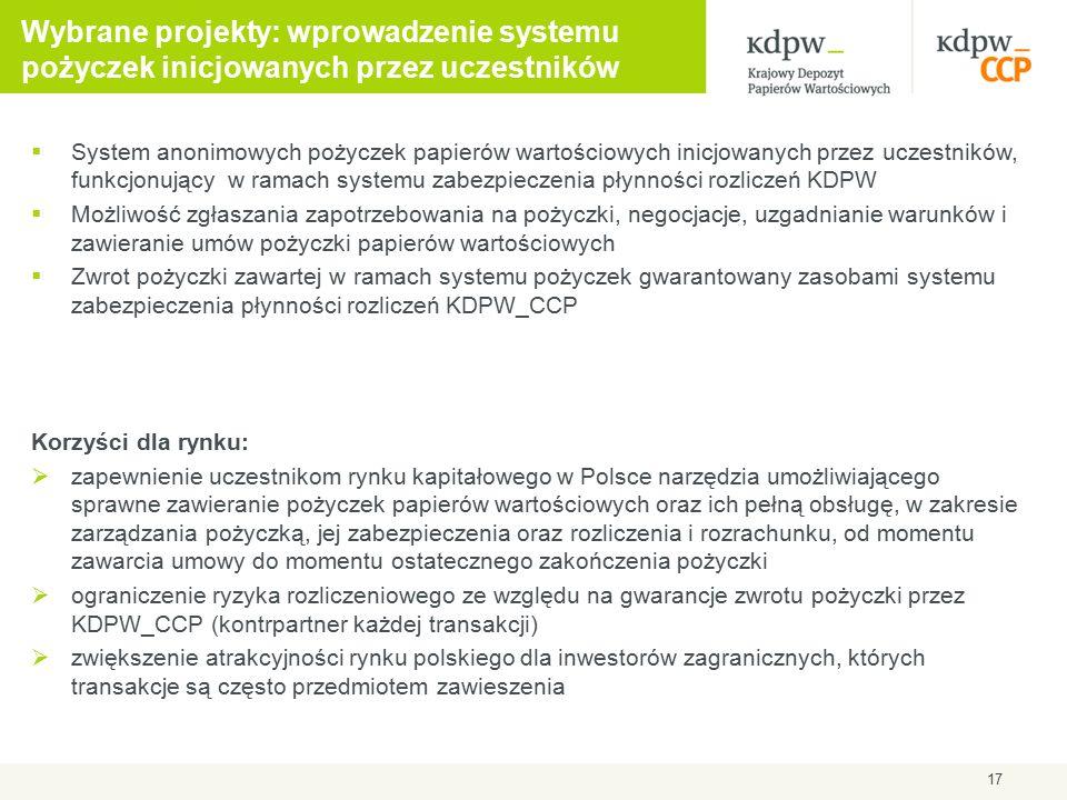 Wybrane projekty: wprowadzenie systemu pożyczek inicjowanych przez uczestników  System anonimowych pożyczek papierów wartościowych inicjowanych przez